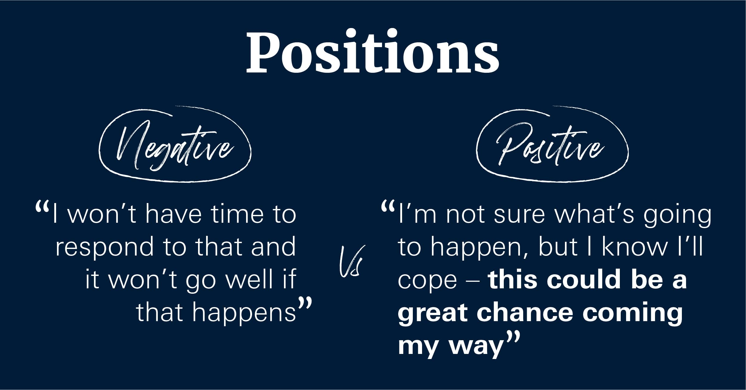 Negative and positive positions